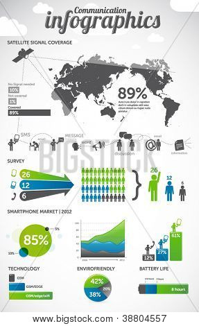 Communication infographics design elements - smartphone information graphics, charts, graphs and other icons