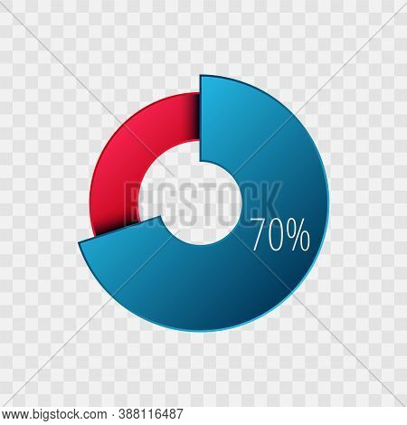 70 Percent Pie Chart Isolated On Transparent. Percentage Vector Symbol, Infographic Blue Red Gradien