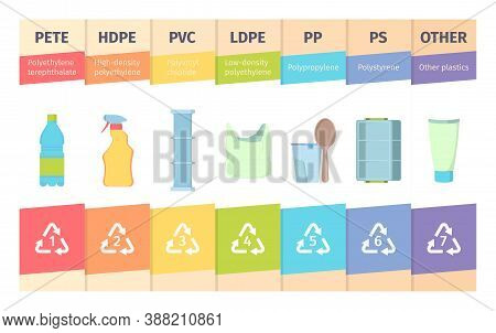 Resin Product. Material Coding Reducers Identity Bottle Glass Polyethylene Plastic Vector Infographi
