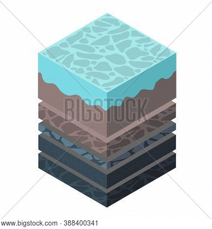 Soil Layers Geological And Underground Beneath Nature Landscape