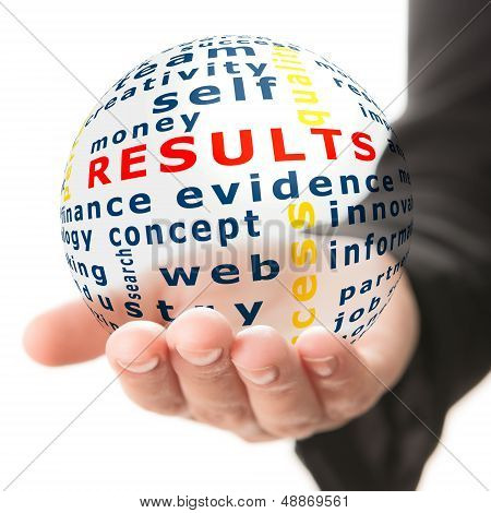 Concept of results in business