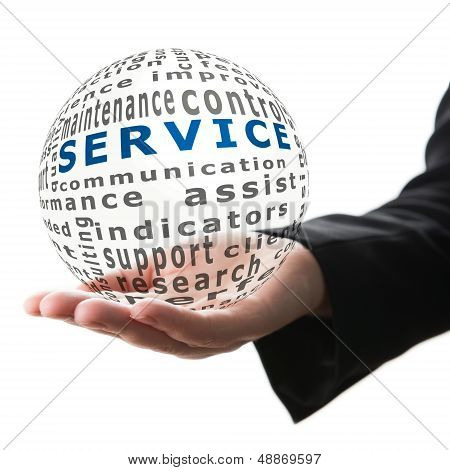 Concept of service in business