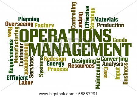 Operations Management word cloud on white background. poster