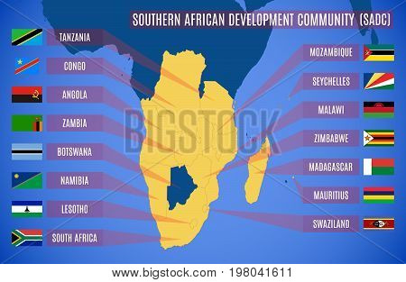 Schematic flag and map of the Southern African Development Community.