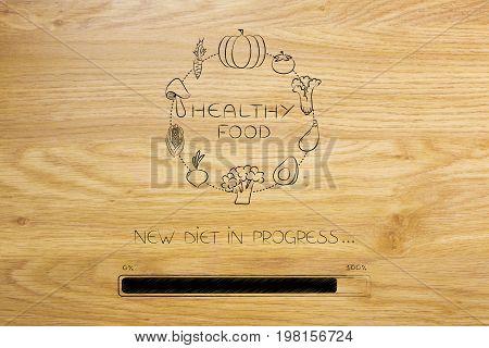 Healthy Food Loading, New Diet In Progress