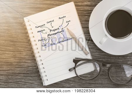project management concept on notebook with glasses pencil and coffee cup on wooden table.