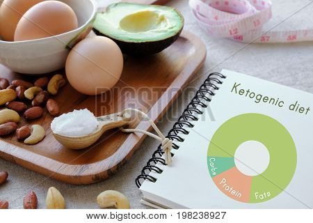 Keto ketogenic diet with nutrition diagram healthy weight loss meal plan