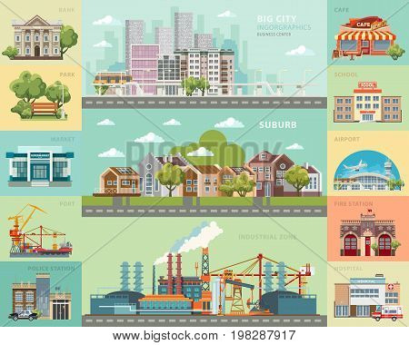 Big city concept. Infrastructure vector set. Flat style