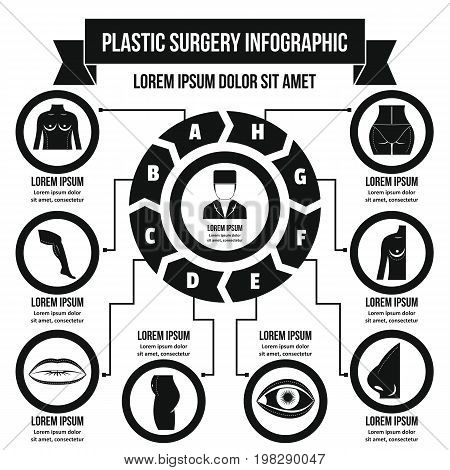 Plastic surgery infographic banner concept. Simple illustration of plastic surgery infographic vector poster concept for web