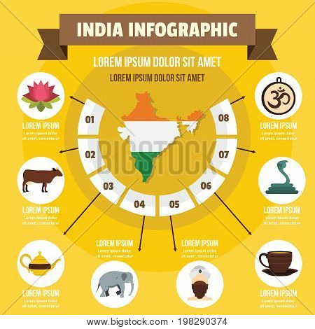 India infographic banner concept. Flat illustration of India infographic vector poster concept for web