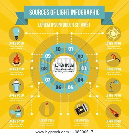 Sources of light infographic banner concept. Flat illustration of sources of light infographic vector poster concept for web