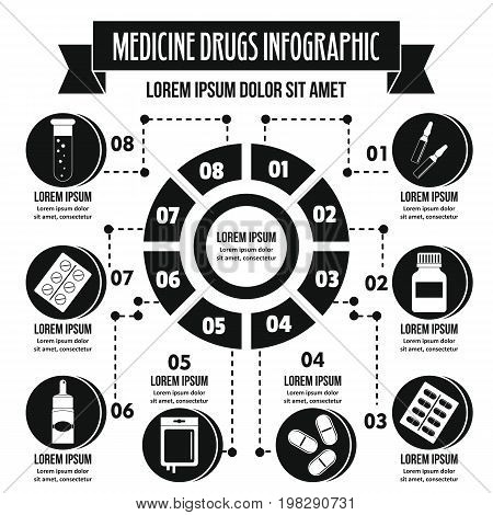 Medicine drugs infographic banner concept. Simple illustration of medicine drugs infographic vector poster concept for web