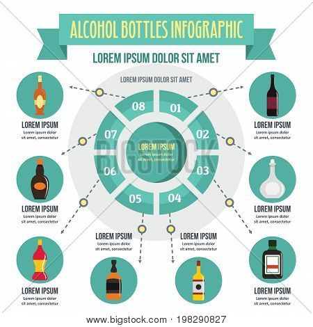 Alcohol bottles infographic banner concept. Flat illustration of alcohol bottles infographic vector poster concept for web