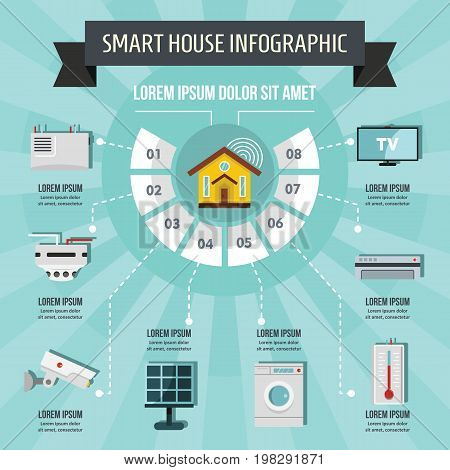 Smart house infographic banner concept. Flat illustration of smart house infographic vector poster concept for web