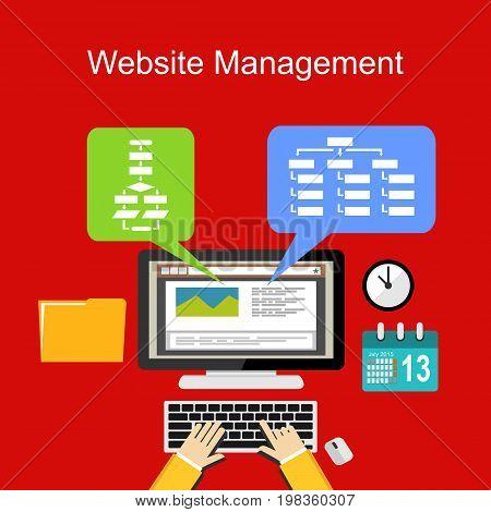 Website management illustration concept. Internet content management. Web administator