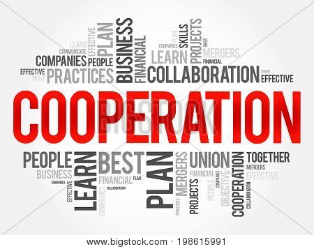 Cooperation Word Cloud Collage, Business Concept Background