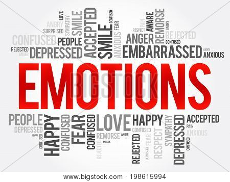 Emotions Word Cloud Collage , Social Concept Background