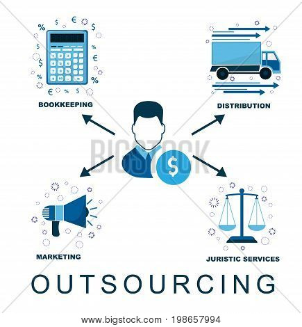 Scheme of outsourcing in companies and business. Delegation of duties and functions. Vector