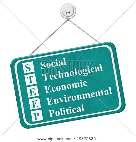 STEEP sign A teal hanging sign with text STEEP Social Technological Economic Environmental Political isolated over white 3D Illustration