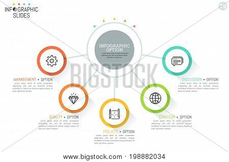 Five circles, pictograms, headings and text boxes connected with main round element in center. 5 options to choose concept. Simple infographic design layout. Vector illustration for presentation.