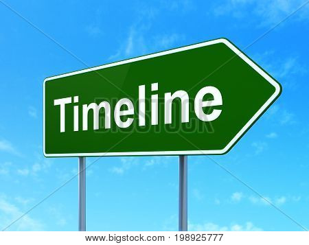 Time concept: Timeline on green road highway sign, clear blue sky background, 3D rendering