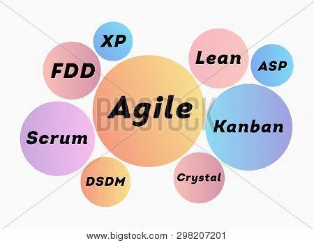 Development Methodology. The Concept Product Development. The Concept Of The Sprint Product Developm