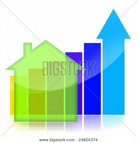 Real estate business graph