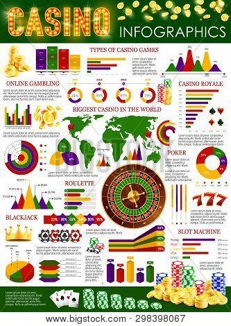Casino Poker And Gamble Games Infographic. Vector Casino Statistics And Gambling Games Types, Blackj