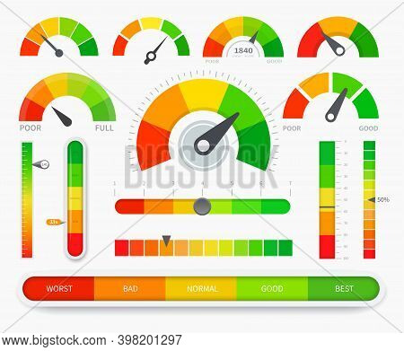 Credit Score Indicators. Good And Bad Meter. Credit Rating History Report. Limit Indicators With Col