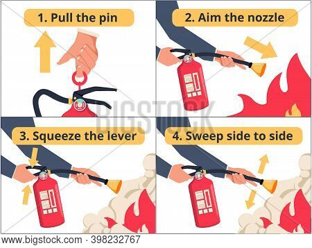 How To Use A Fire Extinguisher Pass Labeled Instruction Vector Illustration. Safety Manual Demonstra