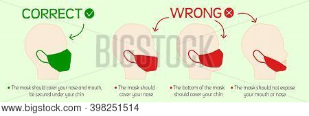 Correct And Wrong Way To Wear A Medical Mask. Common Mistakes While Wearing Mask. How To Wear Mask R