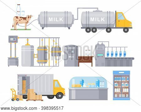 Cartoon Technology For Milk Production, Packaging, Delivery To Store, Selling Milk And Cheese Produc