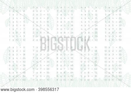 Multiplication Square Multiplication Table In Minimalist Botanical Style With Hand Drawn Light Green