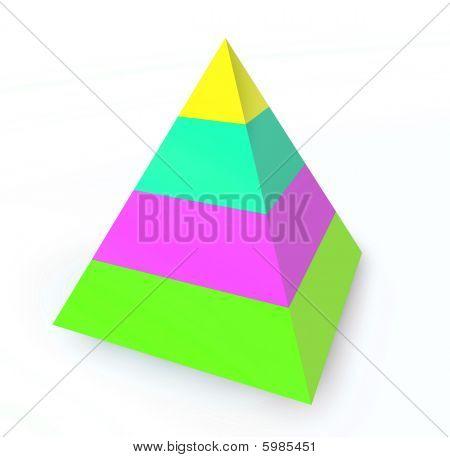 Layered Hierarchy Pyramid