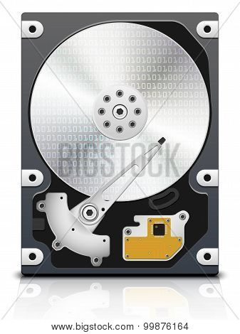 Vector Hdd With Machine Code On Surface