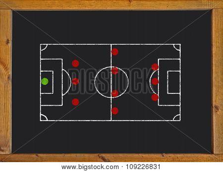 Football field with 3-4-3 formation on blackboard