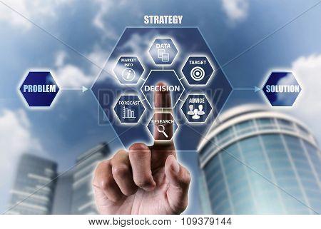 Corporate Decision Concept