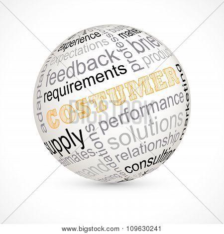 Costumer Theme Sphere With Keywords
