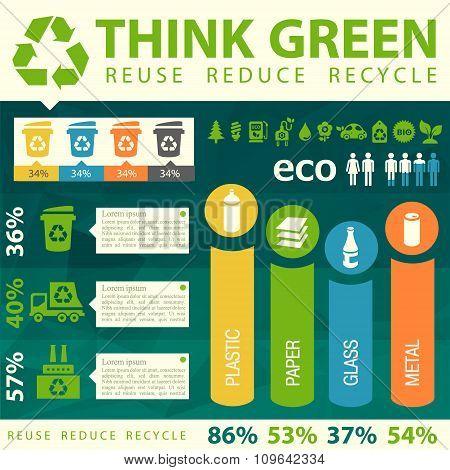Waste segregation infographics