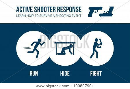 Active shooter response safety procedure banner with stick figures: run hide or fight poster