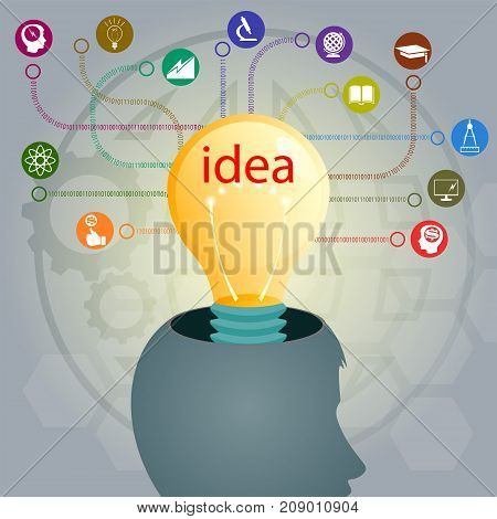 Design with the silhouette of a person s head with a light bulb inside, on a light bulb the text of an idea, with signs of training, education, brainstorming