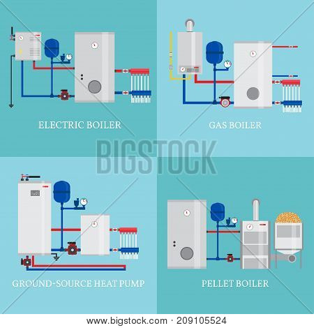 Types of heating systems. Set include gas, pellet, electric boilers and ground source heat pump in flat design. Vector illustrations.