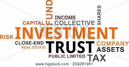 A word cloud of investment trust related items