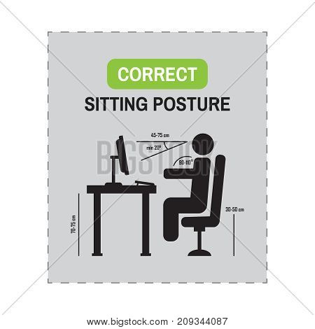 Ergonomic Posture Desk. Correct Sitting Posture. Correct Position Of Persons