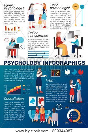 Psychologist counselling people infographics with flat images graphs editable text paragraphs and human characters with thought bubbles vector illustration
