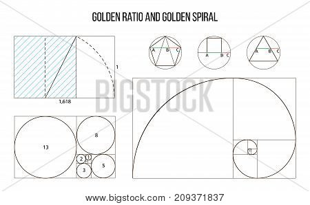 Golden ratio template vector, Divine Proportions, Golden Proportion. Universal meanings. Golden spiral, method of golden section, Fibonacci array, Fibonacci numbers.