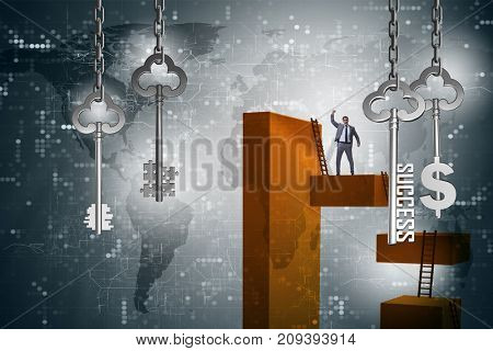 Businessman in key to financial success concept