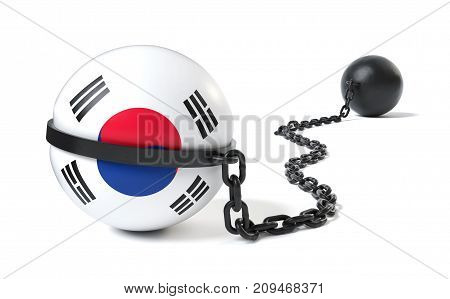 South Korea hold back by a Ball and Chain restraint device