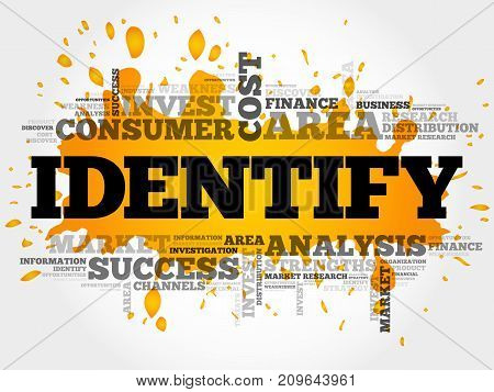 Identify word cloud collage , business concept background poster