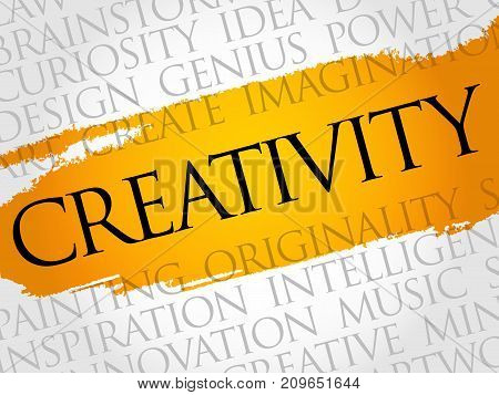 Creativity Word Cloud Collage